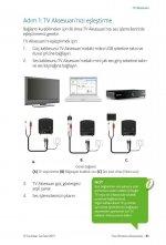 Cochlear True Wireless Aksesuarları Kullnım Kılavuzu_21.jpg